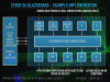 High Level Blackboard Architecture for Cyber SA by Tim Bass